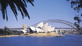 The Sydney Opera House in front of the Harbour Bridge